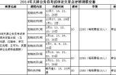 2014年天津公务员考试申论文章点评班课程安排