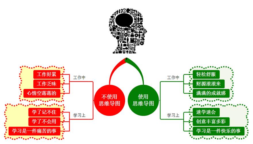 快速学会思维导图软件xmind8