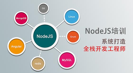 3.Node.js核心对象