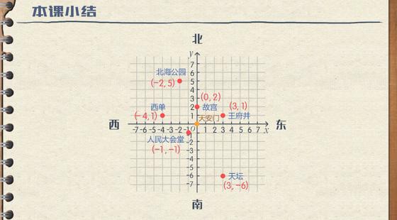 洋葱课程坐标系_点播数学_直角小米平面6的v洋葱图片